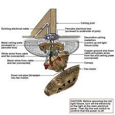 How To Fix A Ceiling Fan Light How To Install A Ceiling Fan Ceiling Fan Ceilings And Fans