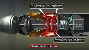 pratt whitney pt6a turboprop turbine animation youtube twin otter engine animation youtube