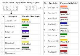 subaru radio wiring diagrams subaru wiring diagrams instruction