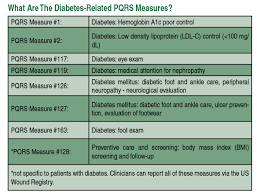pqrs registries what you should about quality reporting and data registries