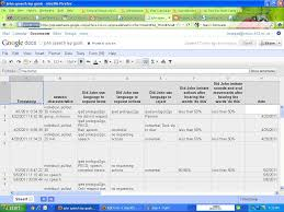 What Is A Spreadsheet Software Chapel Hill Snippets Idata With The Ipad A Tutorial For