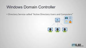 what is a windows domain controller youtube