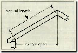 Lvl Beam Span Table by Understanding Loads And Using Span Tables Building And