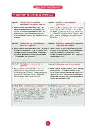 unidades y sesiones de aprendizaje comunicacion minedu rutas collection of sesión de aprendizaje minedu adaptado a word