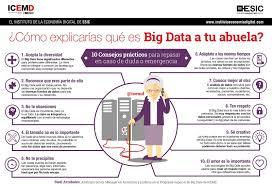 noviembre 2016 todo bi business intelligence open source big