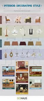 Best Home Design Style Quiz Photos House Design - Interior design styles quiz