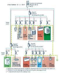 prise 32 a cuisine plan electrique cuisine installation la cuisine a respecter schema