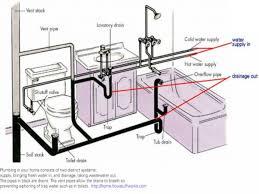 diy bathroom plumbing rough in brightpulse us