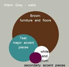 this is the main color scheme i want to work with in the living