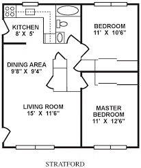 average master bedroom size in meters nrtradiant com