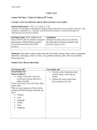 6th grade lesson on cultural diffusion autorecovered traditions