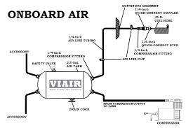 air horn solenoid wiring diagram photos electrical