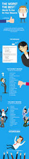 Resume Keywords And Phrases The Worst And The Best Words To Use In Your Resume Infographic