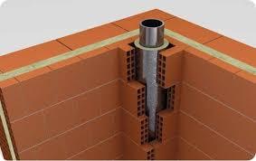 prezzi canne fumarie in acciaio per camini tubi acciaio per camini idee di design per la casa