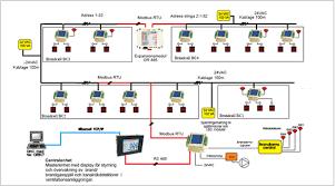 automatikprodukter controller and sensor technology