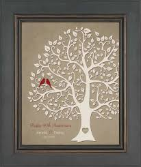 40th anniversary gift ideas 40th anniversary gift for parents 8x10 print 40th ruby