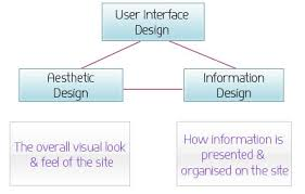 user interface design kenya ui application design kenya ui