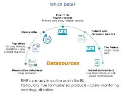 data registries the importance of post marketing registries for payers and regulators