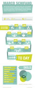 creative resume exles infographic resume exles story resumes career resume