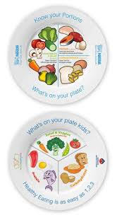 best 25 portion plate ideas on pinterest healthy food plate