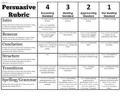 persuasive essay rubric common core aligned by mrwatts tpt
