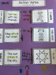 snupperdoodles and sunshine blog archive action verbs