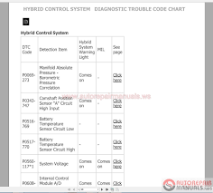 toyota yaris hybrid europa 04 2012 workshop manual auto repair