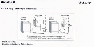 laundry sink plumbing diagram switching from washer standpipe drain to laundry sink terry love