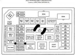 2001 hyundai elantra fuse diagram 2012 hyundai accent fuse box 2012 free wiring diagrams for