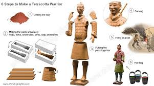 when was the made the terracotta army in xi an why and how they were made