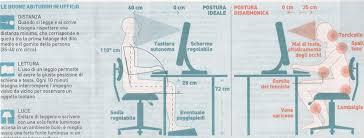 postura corretta scrivania uffici arredati uffici temporanei noleggia un ufficio al 800 090