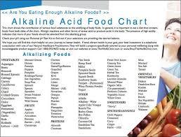 165 best alkaline foods for health images on pinterest