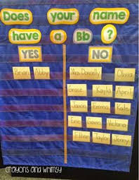 kindergarten first letter of names display google search