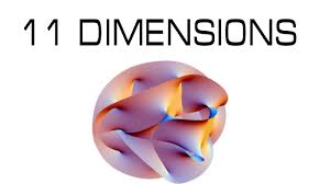 Dimensions by The 11 Dimensions Explained Youtube