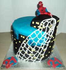 cake design u2013 oneonekoko
