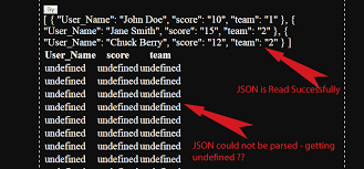convert json to html table javascript when parsing json to html table getting undefined