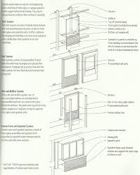 Stick System Curtain Wall Curtain Wall Assembly Decorate The House With Beautiful Curtains
