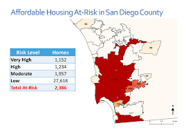 experts see u0027perfect storm u0027 descending on san diego housing crisis