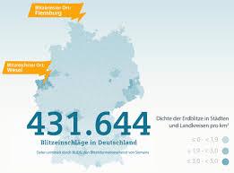 Baden Blitz Blitz Infodienst Von Siemens Registrierte 2016 Rund 432 000