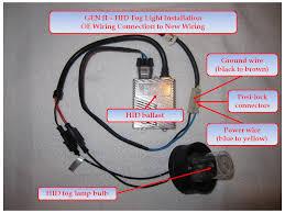hid fog light installation gen ii