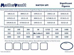 mathsvault u0027s shop teaching resources tes