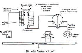sistem lampu sein tanda belok seputar sepeda motor