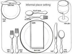 Setting Table Formal Lunch Table Setting Etiquette Setting The Table