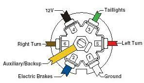 trailer light hook up how to wire up the lights brakes for your vehicle trailer
