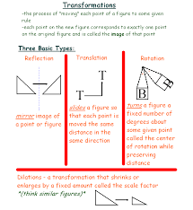 congruent triangles lessons tes teach