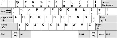 layout en español como se escribe teclado dvorak wikipedia la enciclopedia libre