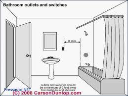 free basic house wiring diagrams electrical wiring u2013 pressauto net