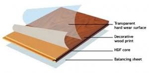 what is laminate flooring what is laminate flooring made of home design ideas and pictures