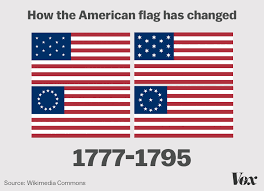 The America Flag For Flag Day Watch How Much The American Flag Has Changed News