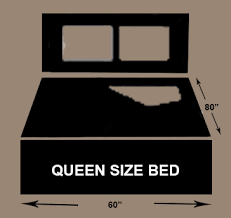 Why Choose A Queen Size Bed